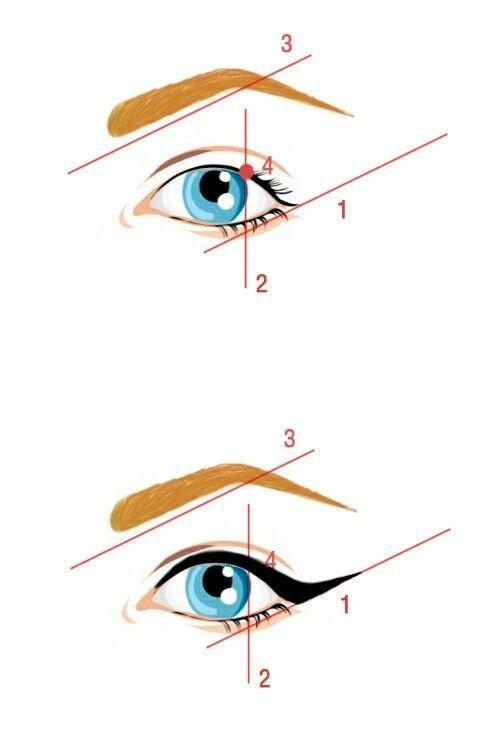 Интересные рисунки глаз аниме, скил улучшен 01