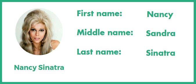 Красивые имена и фамилии в симс 4 02