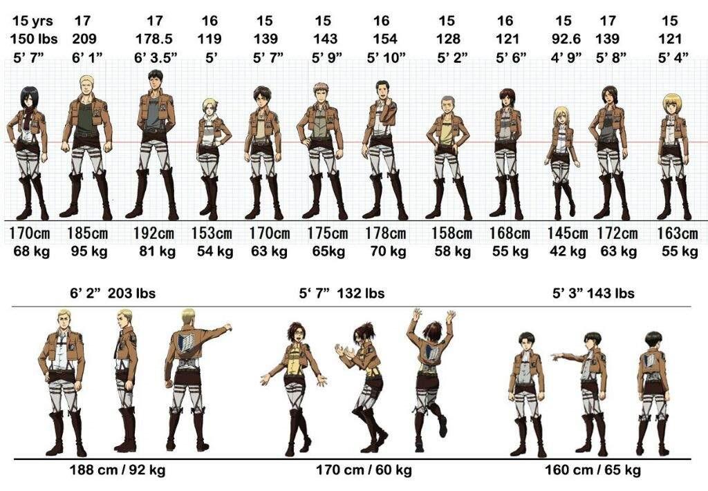 Персонажи Атака Титанов с картинками (6)